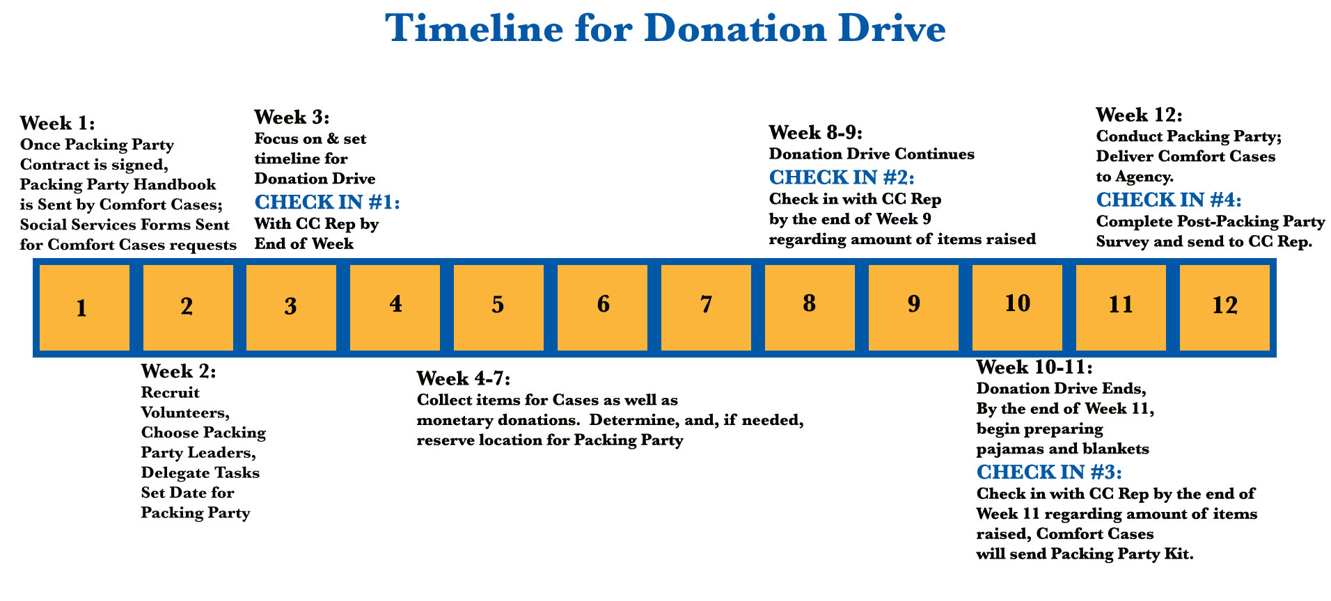 donation drive packing party timeline.jpg