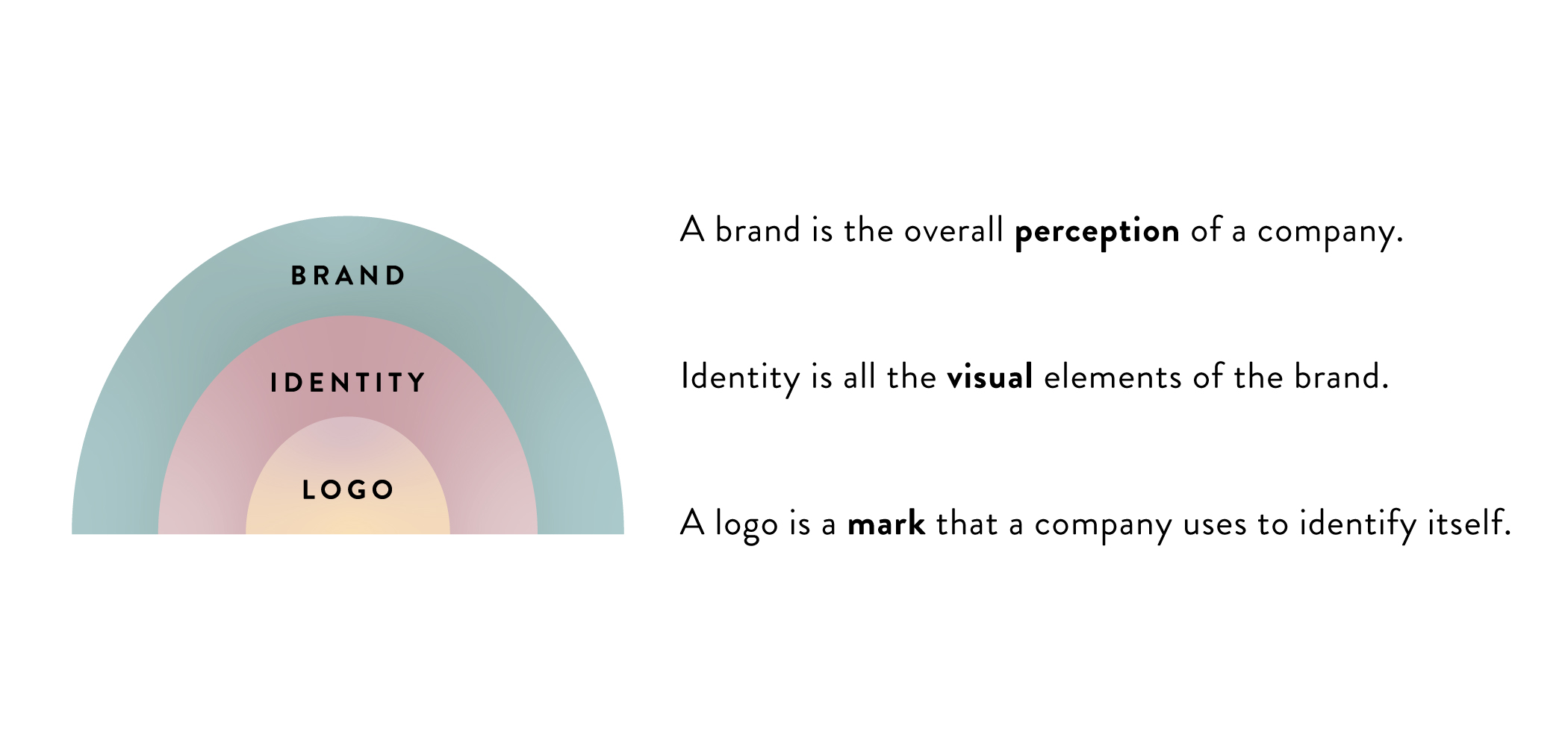 Finka_Studio_Brand_Identity_Logo_Graphic.jpg