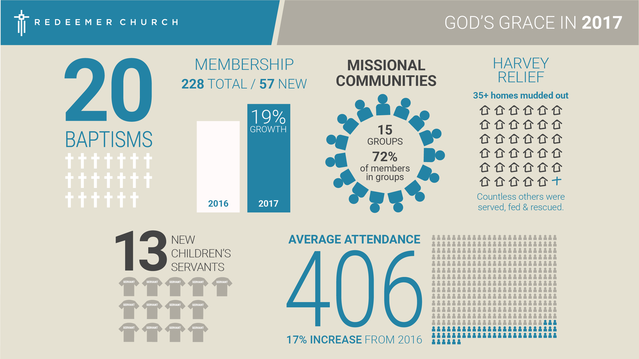 Redeemer Infographic Slides-02.png