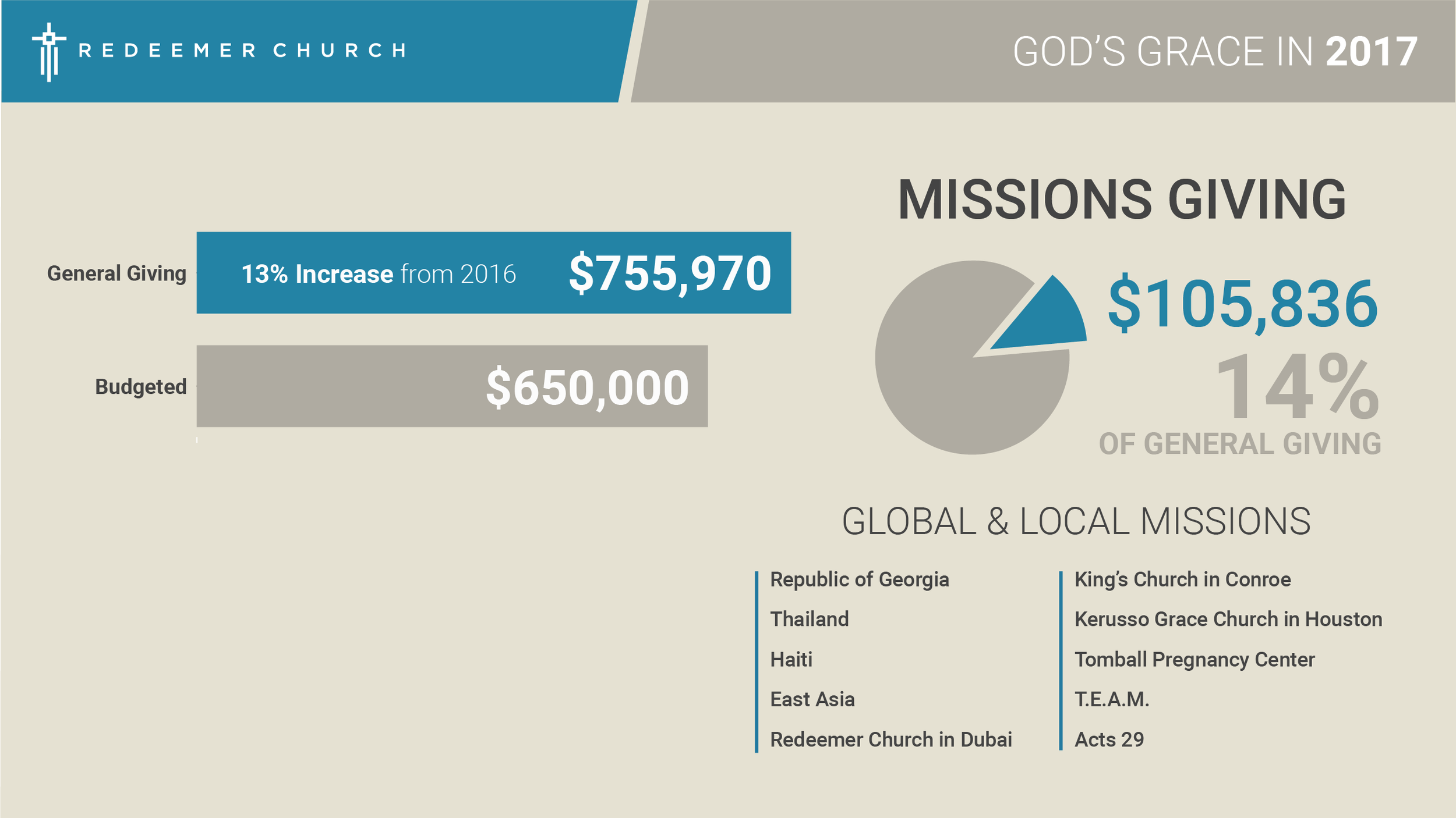 Redeemer Infographic Slides-01.png