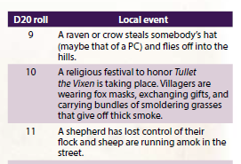 A fun event table to show off a small village ( The Overworld and Beyond )