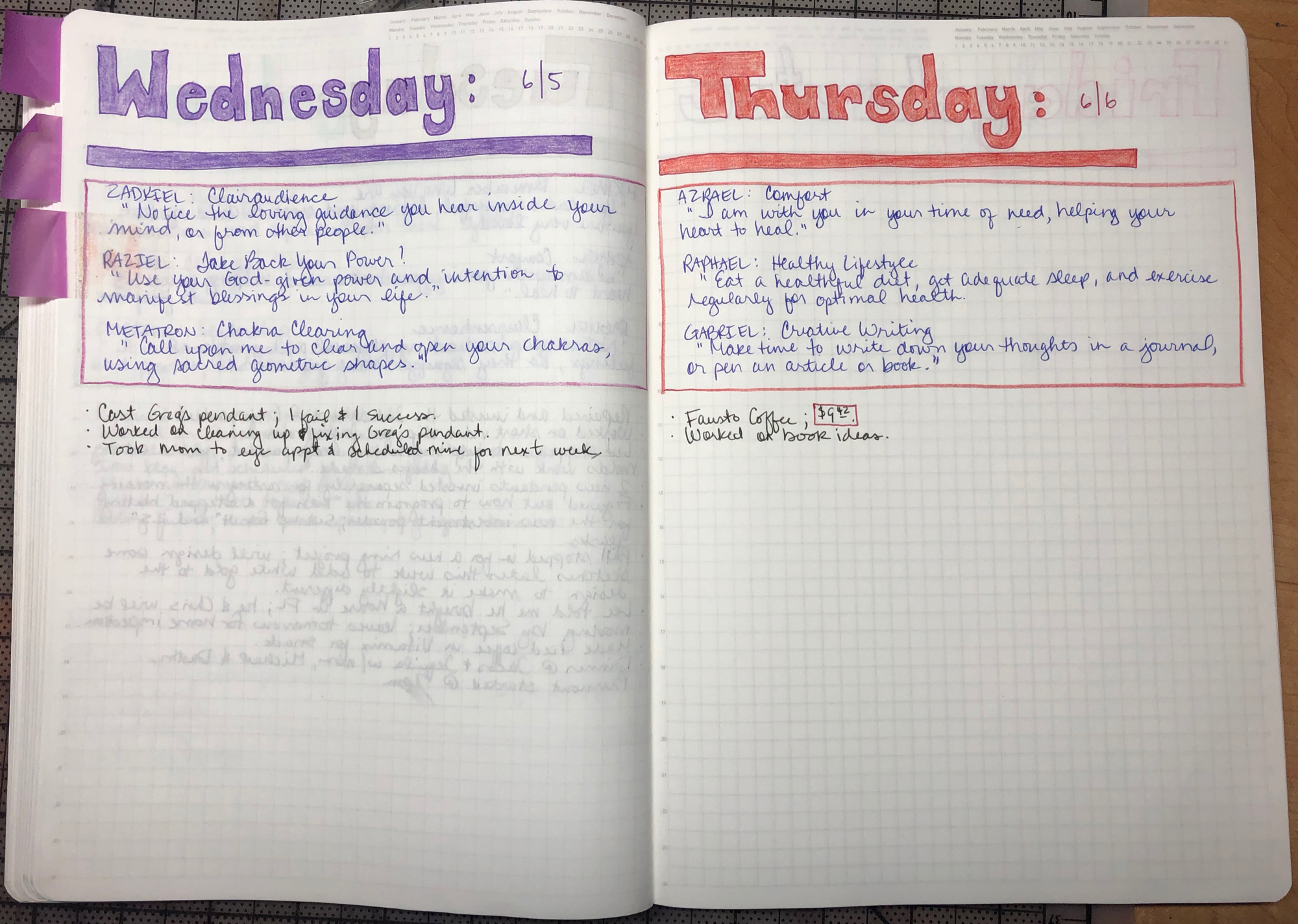 My daily page layout with my card pulls and bullets of the tasks I have worked on for the day.