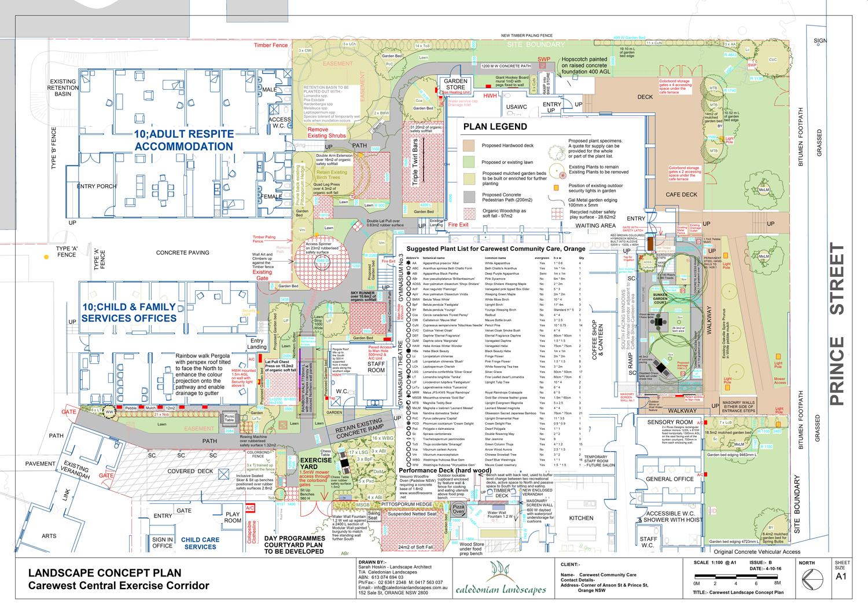 Commercial-Landscape-Concept-Plan-Orange-NSW.jpg