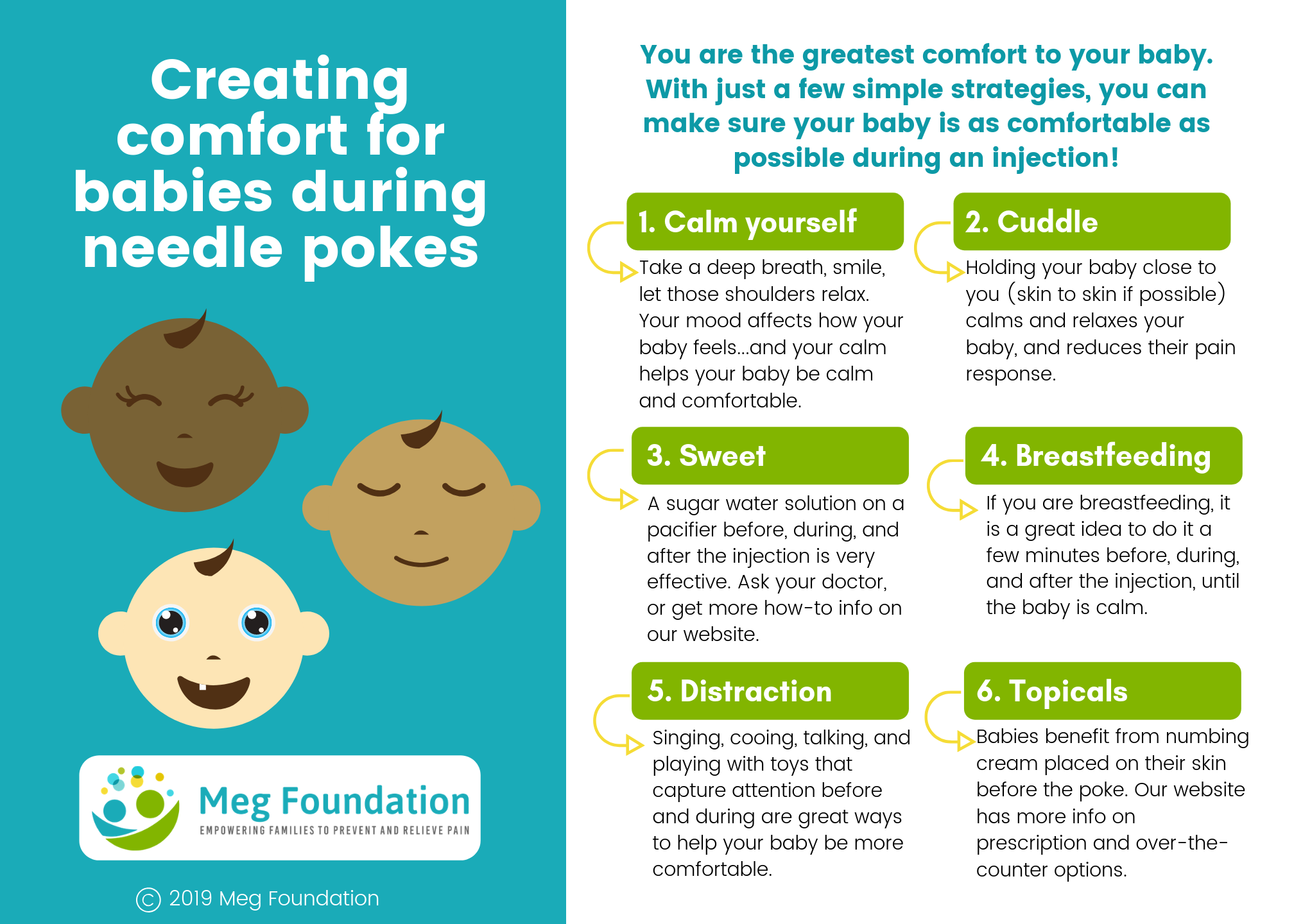 These infographics guide parents on how to best care for their children during needle procedures. Click here for the one for babies. -
