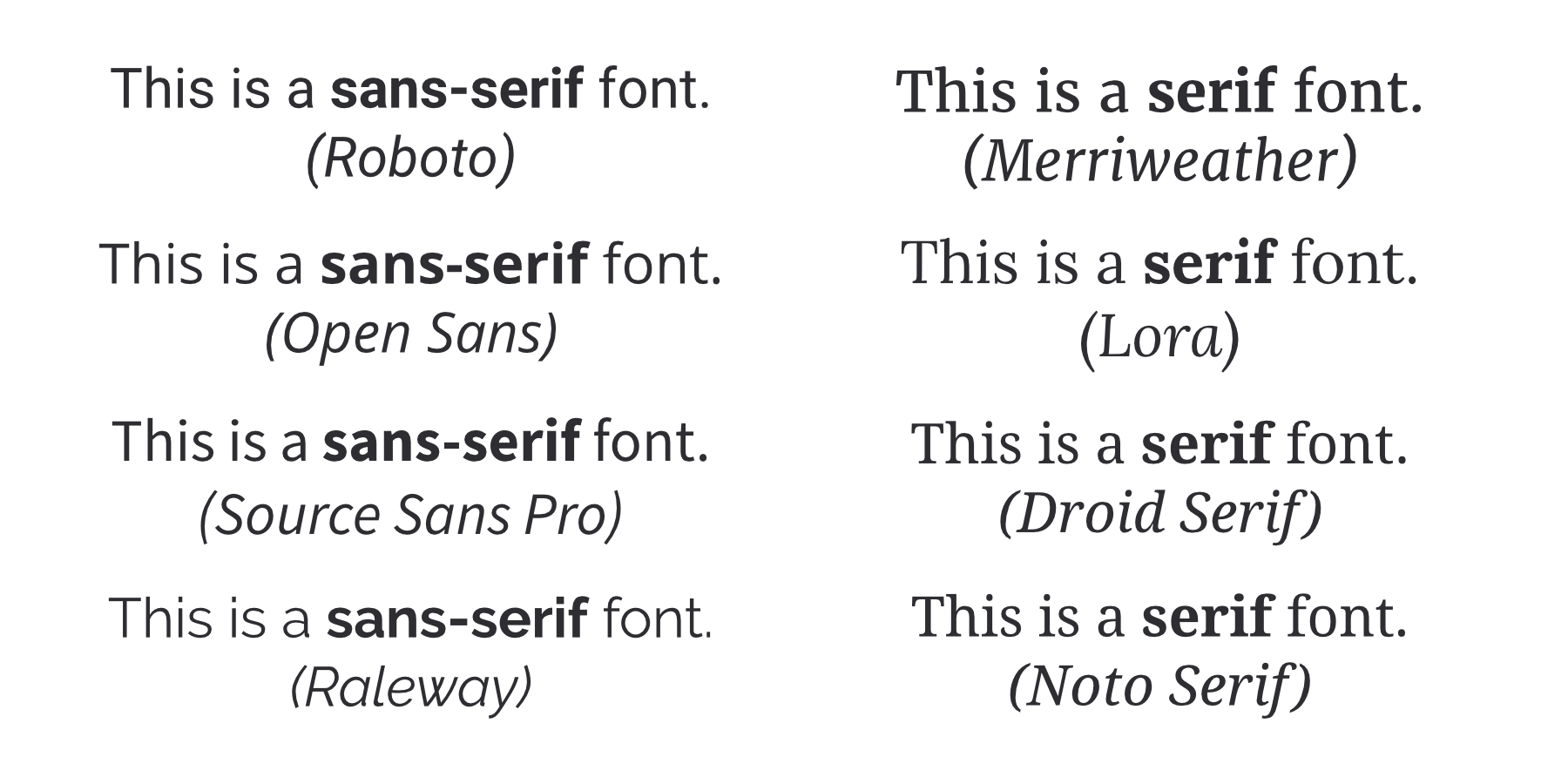 Examples of sans-serif and serif fonts