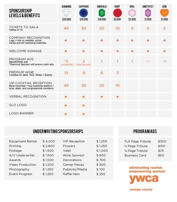 YWCA_2019_GalaSponsorship.jpg