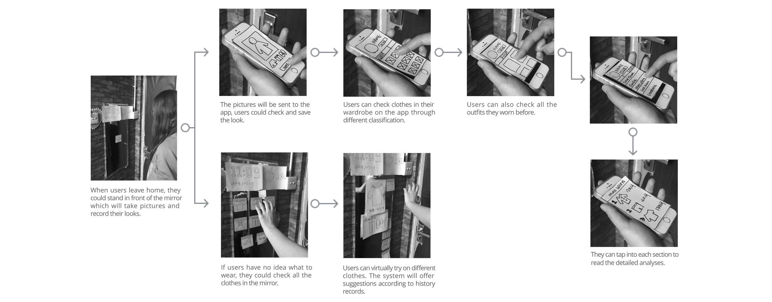 paper prototype.jpg