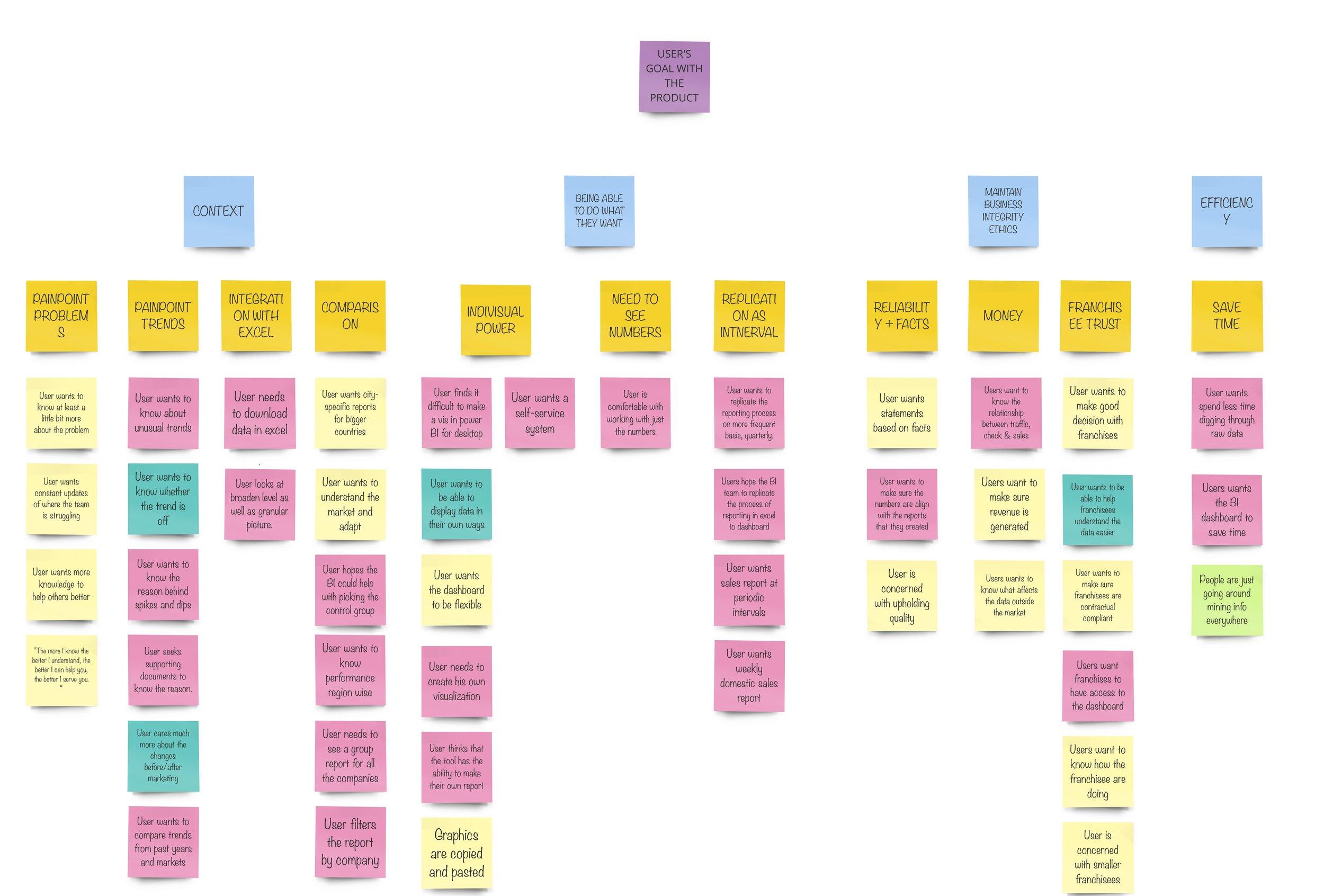 affinity map 3.jpg