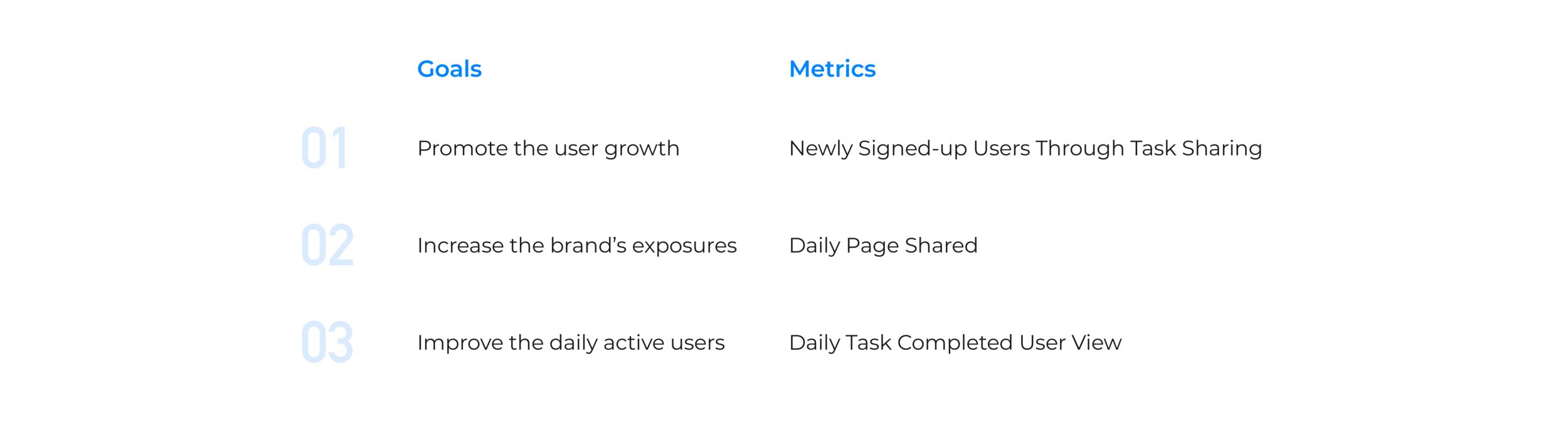 success metrics.png