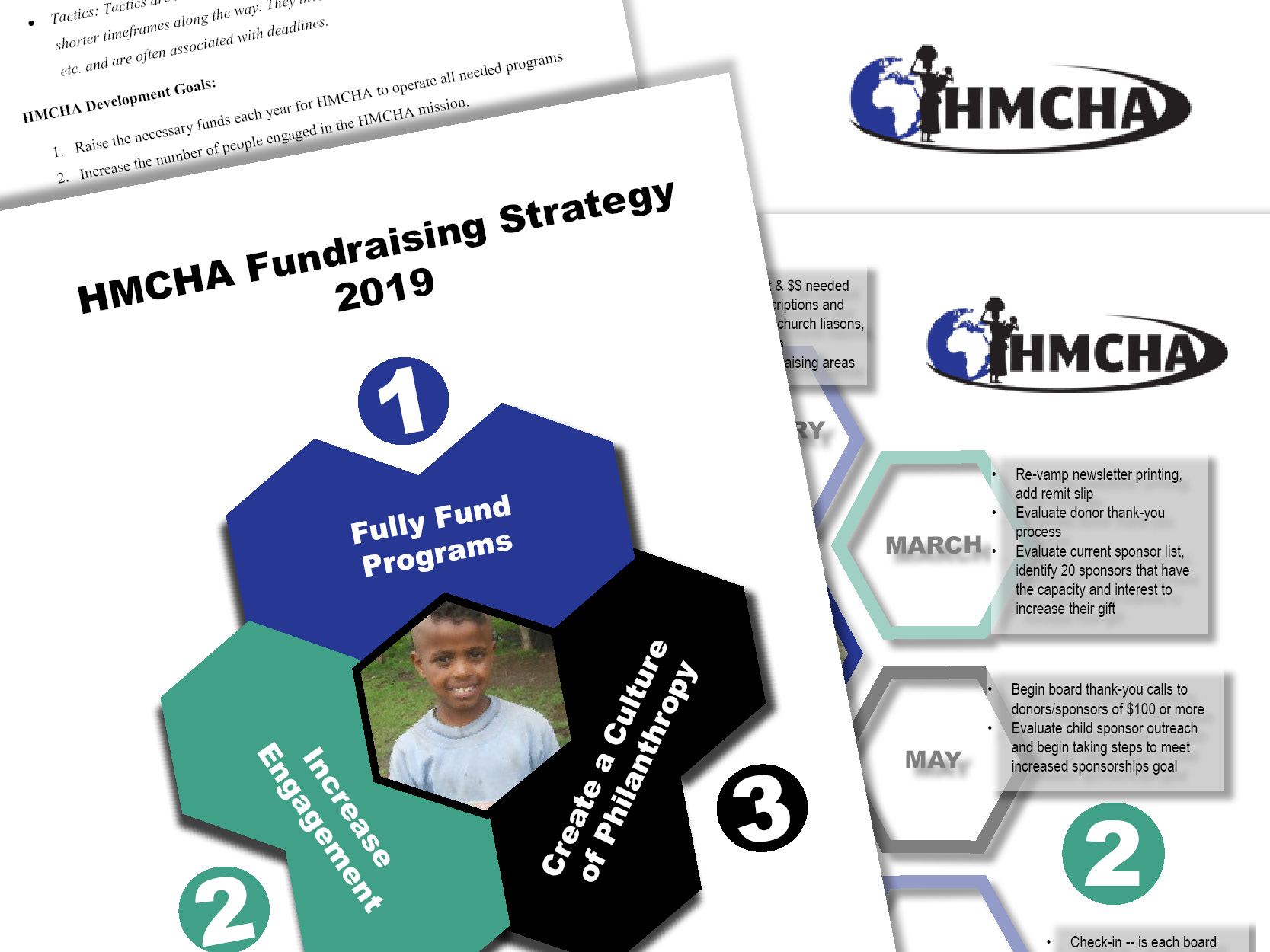 HMCHA - Fundraising strategy + visual tools to guide board engagement.
