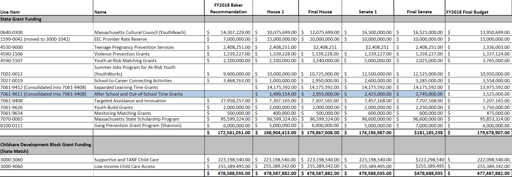 FY2018-Budget-picture.png