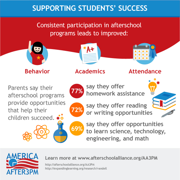 AA3-gap-supporting-success.jpg