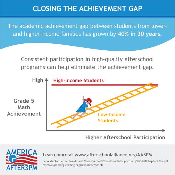 AA3-closing-the-gap.jpg