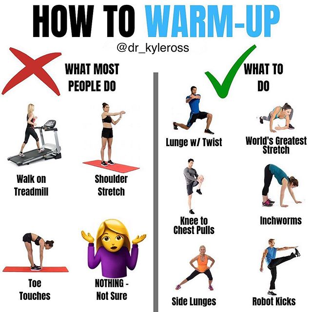 "What does your warm-up consist of? Are you just walking on the treadmill, touching your toes, or doing some light shoulder stretches? ⠀⠀⠀⠀⠀⠀⠀⠀⠀ Unfortunately, this won't cut it - unless you don't want to be able to workout as hard & be at a higher risk of injury. A good warm up should have these three qualities: ⠀⠀⠀⠀⠀⠀⠀⠀⠀ 1️⃣Elevates your heart rate. ⠀⠀⠀⠀⠀⠀⠀⠀⠀ You want to prime your heart & lungs for activity before a workout. ⠀⠀⠀⠀⠀⠀⠀⠀⠀ 2️⃣Actively/dynamically stretches your muscles & mobilizes your joints. ⠀⠀⠀⠀⠀⠀⠀⠀⠀ You want to take your joints through a full range of motion & get your muscles moving for optimal performance & injury prevention. ⠀⠀⠀⠀⠀⠀⠀⠀⠀ 3️⃣Excites your nervous system. ⠀⠀⠀⠀⠀⠀⠀⠀⠀ The more ready your nervous system is to perform, the better your performance will be in the gym. ⠀⠀⠀⠀⠀⠀⠀⠀⠀ Moving dynamically in your warm up checks all 3 boxes. ⠀⠀⠀⠀⠀⠀⠀⠀⠀ Perform the exercises on the right (plus any other similar exercises) for your warm-up. You don't need longer than 5-10 minutes to warm up. While you will want to do a ""total body"" warm-up, also consider the joints/body parts that you'll be using in your workout - make sure to target those in your warm-up. ⠀⠀⠀⠀⠀⠀⠀⠀⠀ Do this ☝️, & you'll be ready to crush your workoutl! ⠀⠀⠀⠀⠀⠀⠀⠀⠀ Tag a friend who's doing shoulder stretches right now👇 . . ✅ http://www.rosschiropractic.me . ✅ Be sure to follow @dr_kyleross ---------------------------- .  #physiotherapy #physiotherapist #chiropractor #chiropractic  #physicaltherapy #physicaltherapist #osteopathy #massage #massagetherapy #massagetherapist #sportsmassage #mobilitytraining #spinalmanipulation #adjustment #hipmobility #spine #backpain  #neckpain #functionalmovement #doctorsofinstagram #chicago #stretching #chitown #crosstownfitness #xsport #chicagoathleticclub #feelgood #crossfitdefined #quadsgym"