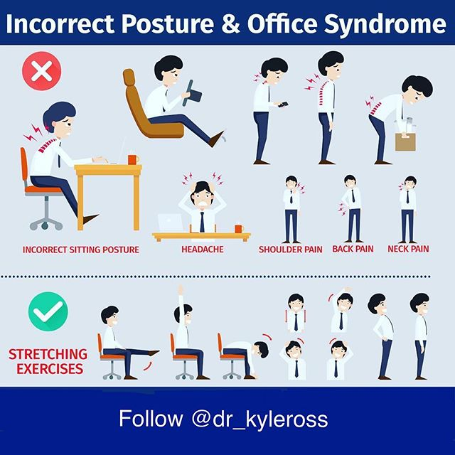 Incorrect posture while sitting can lead to all kinds of aches and pains such as headaches, shoulder, back and neck pain.  Who needs this?! Follow @dr_kyleross for the best health advice 💯👍🏼 Have fun and thanks for reading 🤙🏻 . . ✅ Be sure to follow @dr_kyleross . . ✅ http://www.rosschiropractic.me . ---------------------------- .  #physiotherapy #physiotherapist #chiropractor #chiropractic  #physicaltherapy #physicaltherapist #osteopathy #massage #massagetherapy #massagetherapist #sportsmassage #manualtherapy #spinalmanipulation #adjustment #yoga #barrysbootcamp #backpain  #neckpain #functionalmovement #doctorsofinstagram #soulcycle #chicagobears #stretch #crosstownfitness #xsport #chicagoathleticclub #orangetheory #crossfitdefined #quadsgym