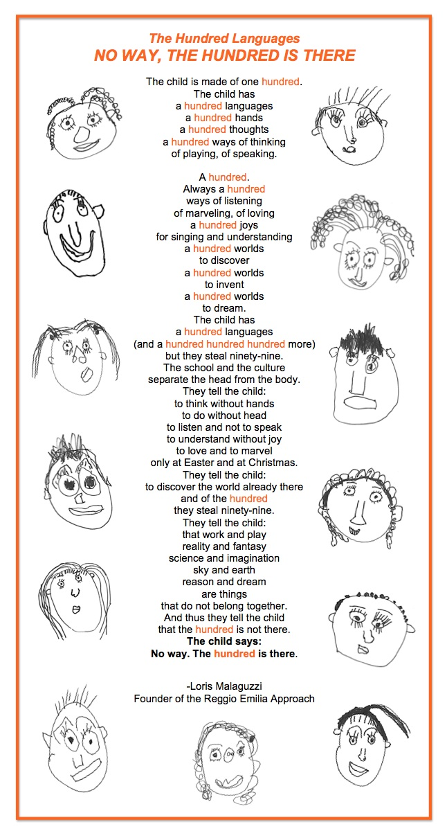 The Hundred Languages Poem.jpg