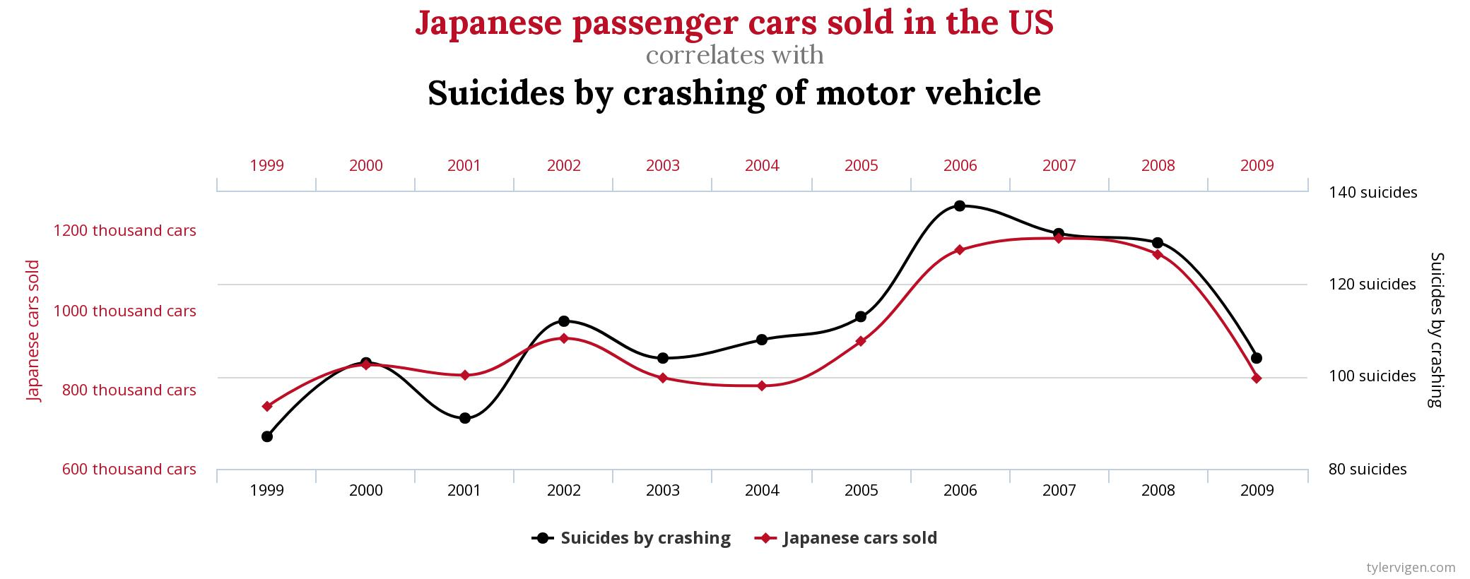 Cars-vs-Suicides.jpeg