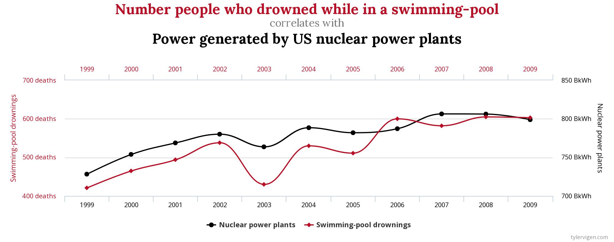 Drowning-vs-Power.jpeg