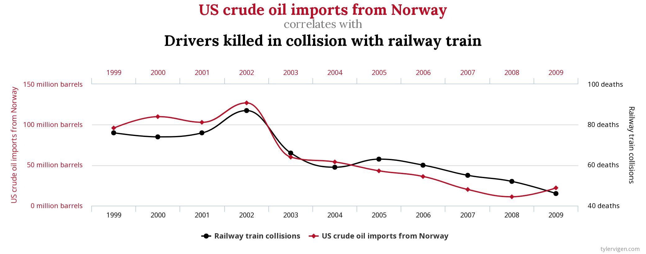 Norway-vs-Train.jpeg