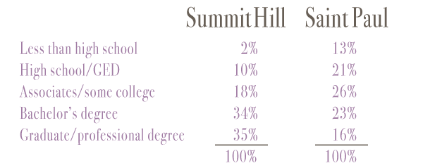 summitdataeducation.png