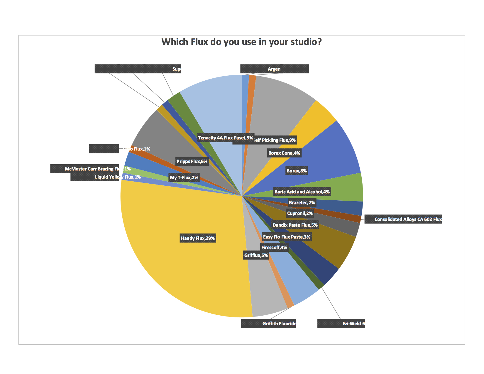 SURVEY RESULTS ETHICAL METALSMITHS.jpg