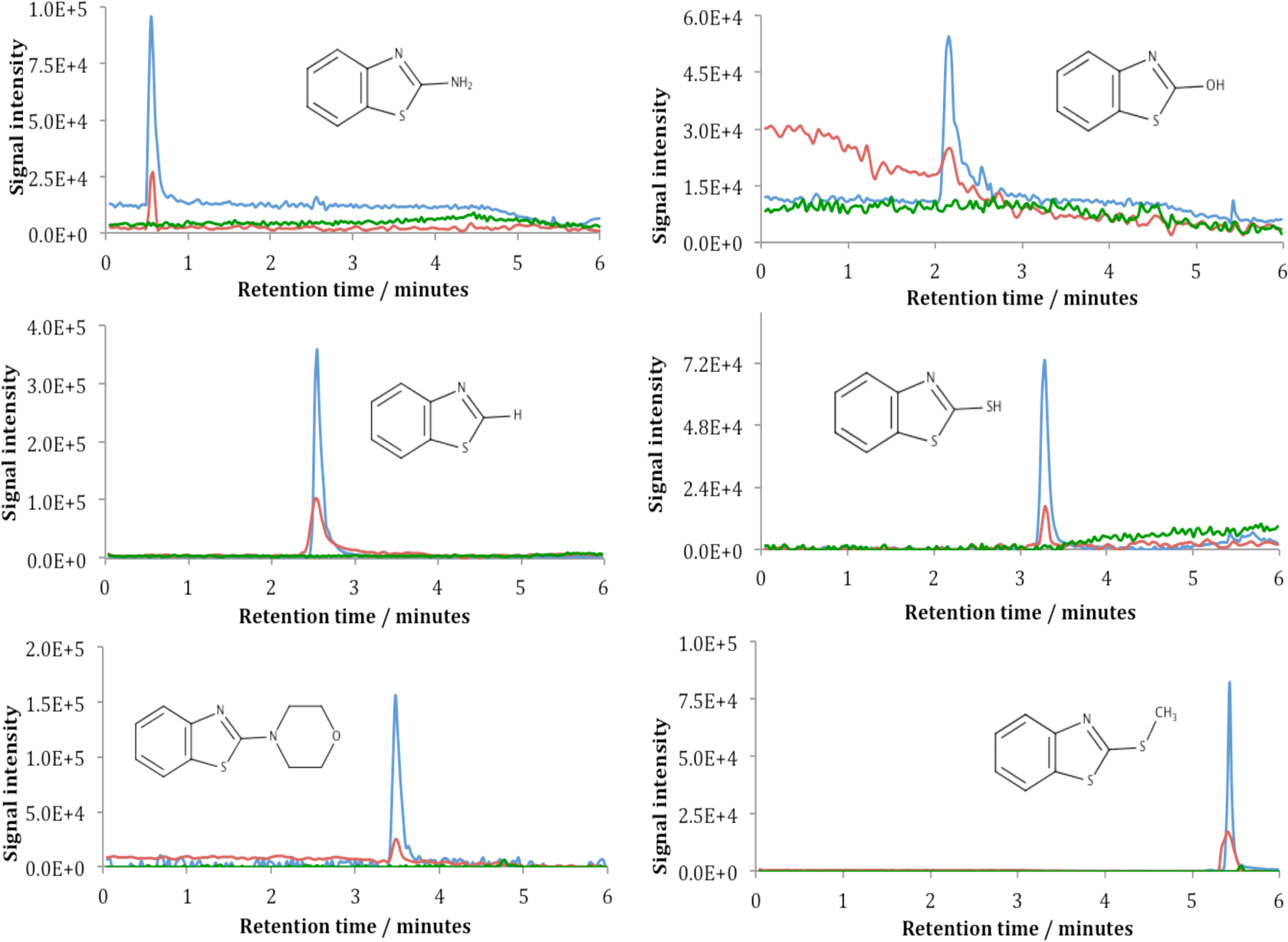 Detection and Quantification of Benzothiazoles in Exhaled Breath and Exhaled Breath Condensate by Real-Time Secondary Electrospray Ionization–High-Resolution Mass Spectrometry and Ultra-High Performance Liquid Chromatography.png