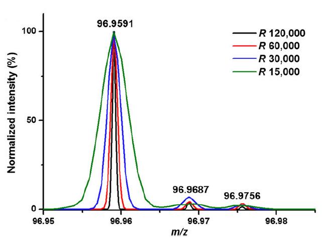 Figura Direct NanoESI.png