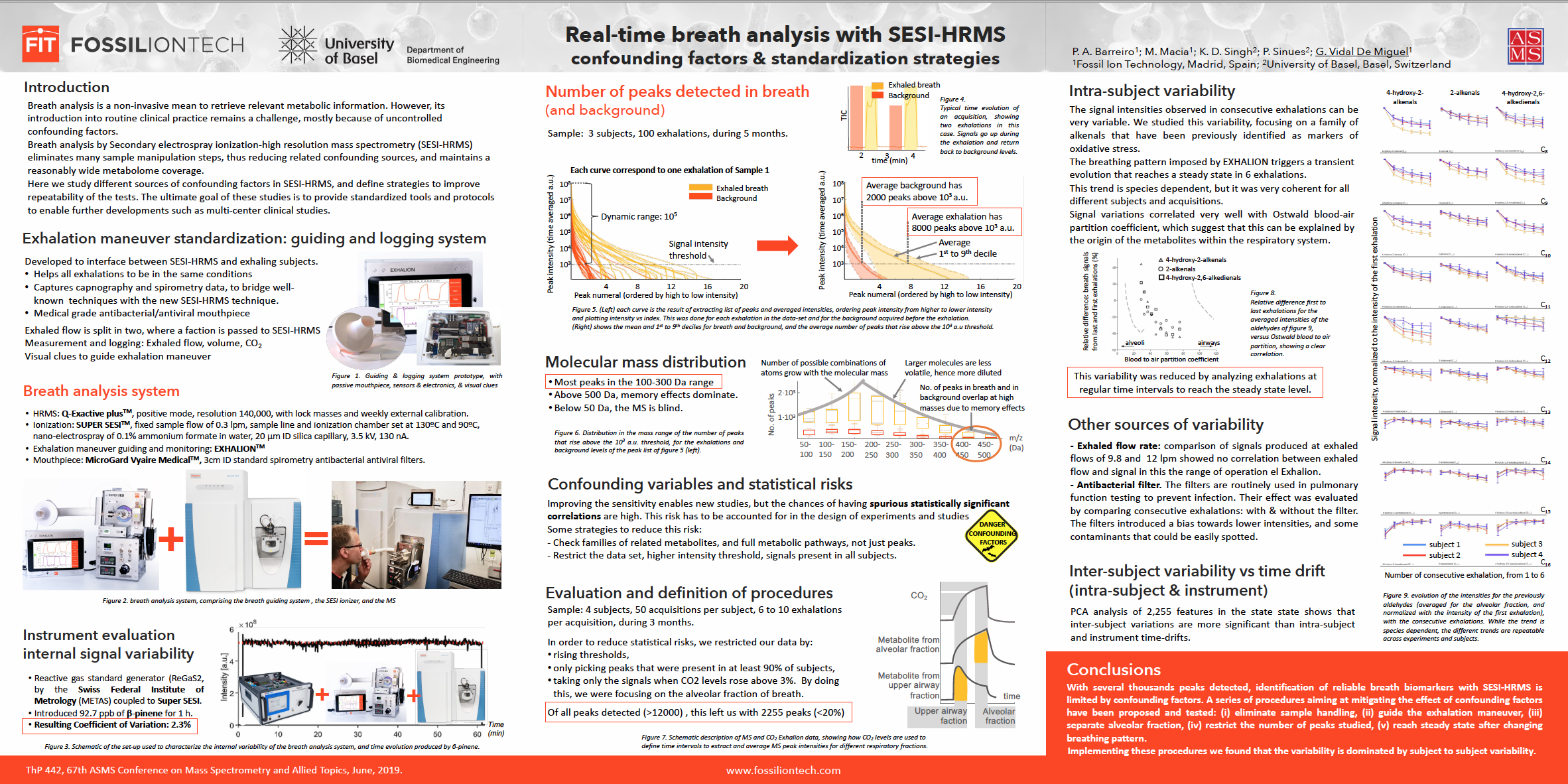 FIT scientific poster ThP442 - ASMS2019.png