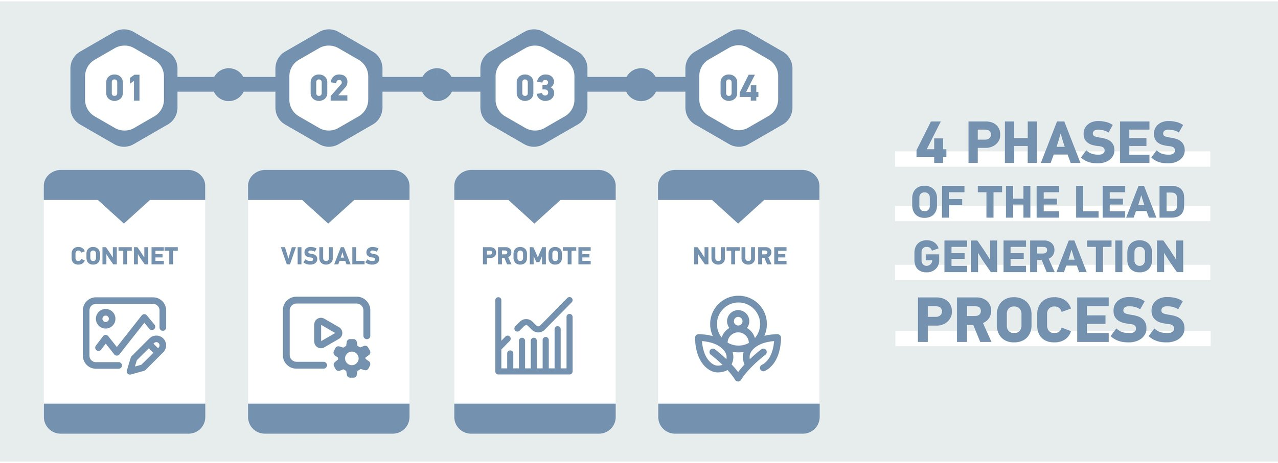 Lead Generation Process Diagram