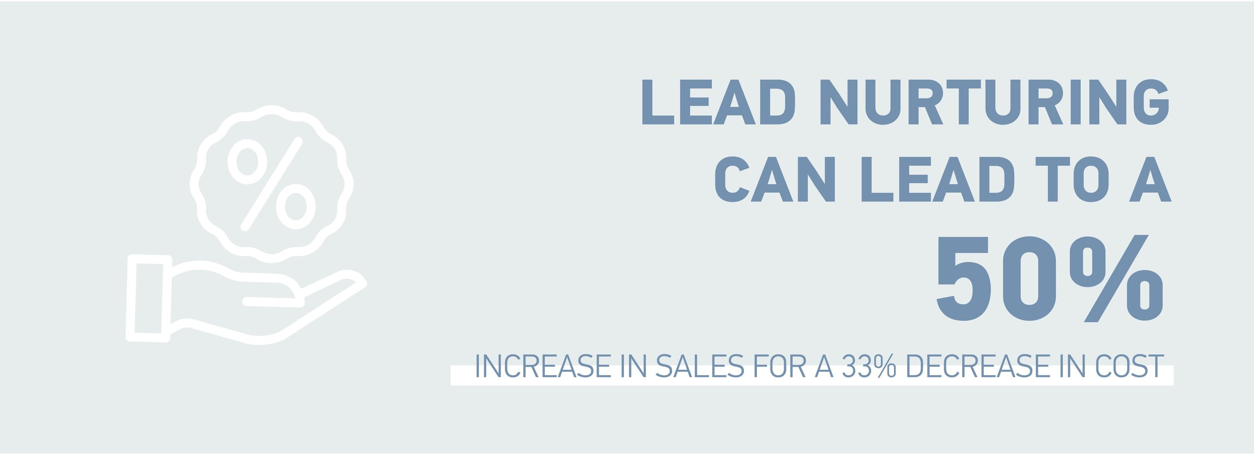 Lead Generation Statistic #4
