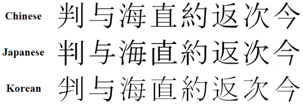http://www.growingwiththeweb.com/2014/03/languages-and-chinese-characters-on-the-web.html