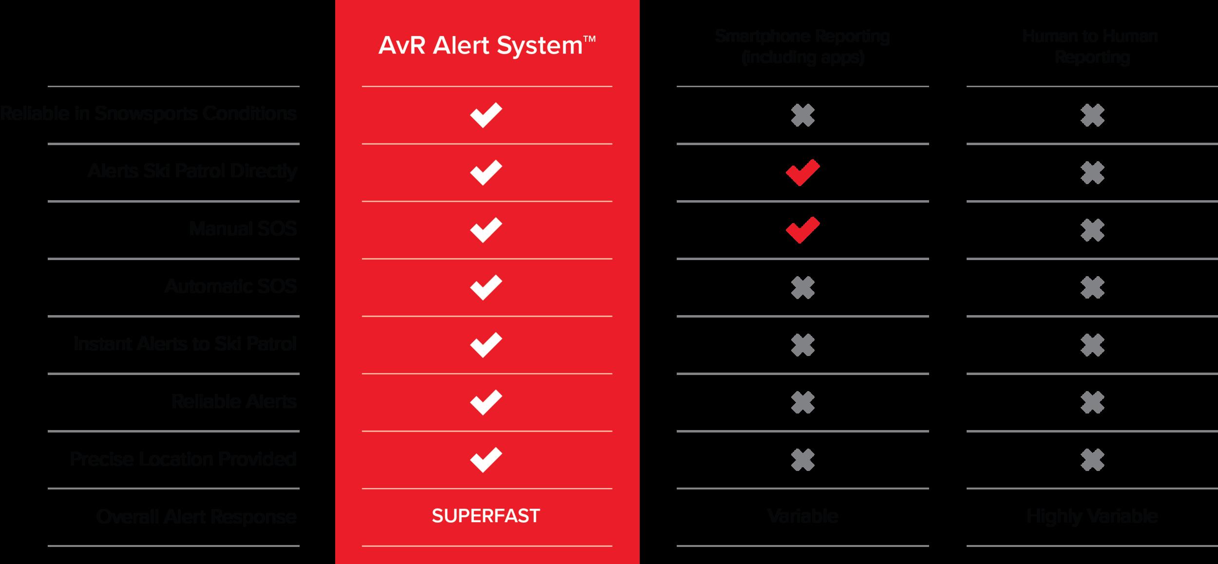 AvR_comparison_matrix.png