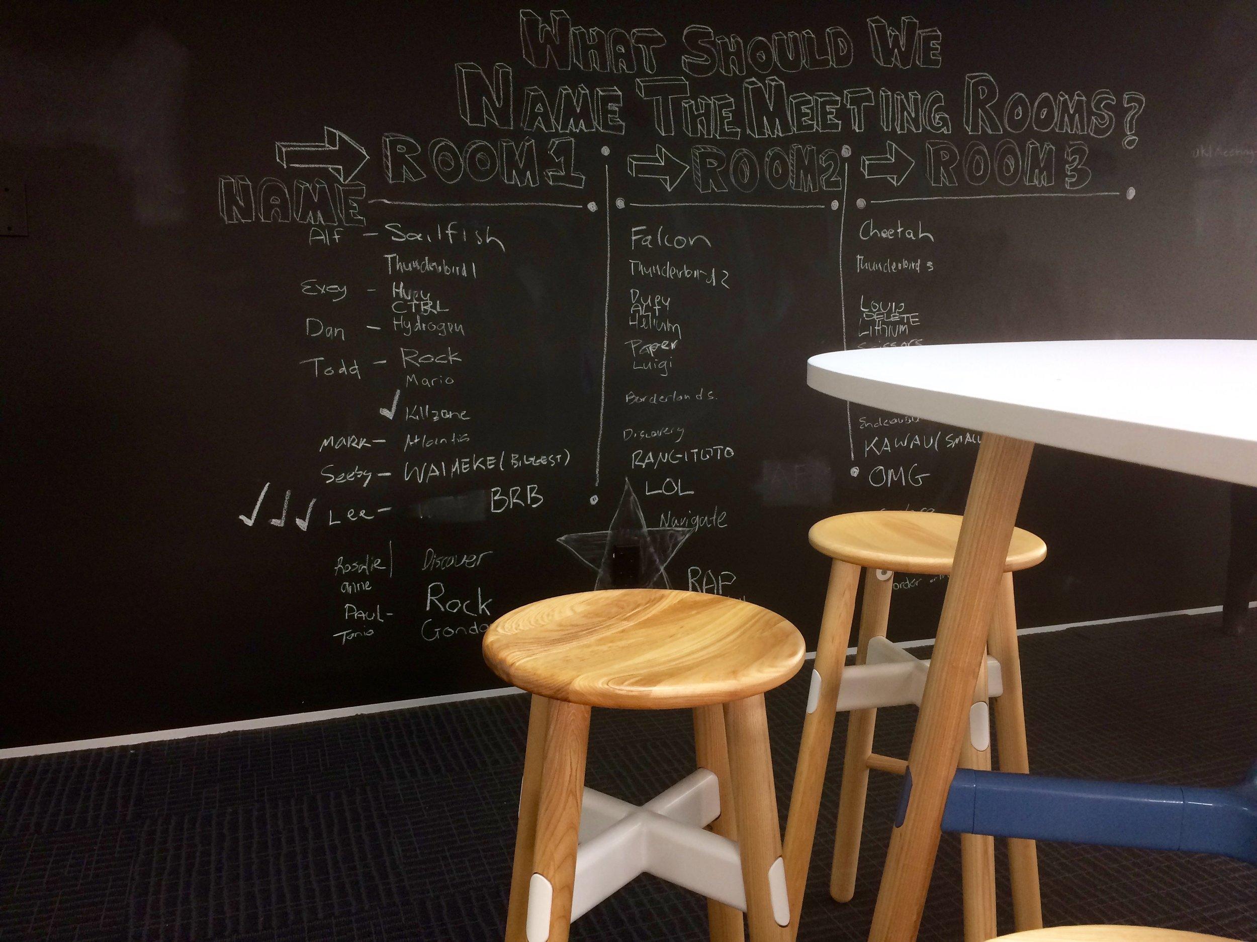 Creative and communal blackboard