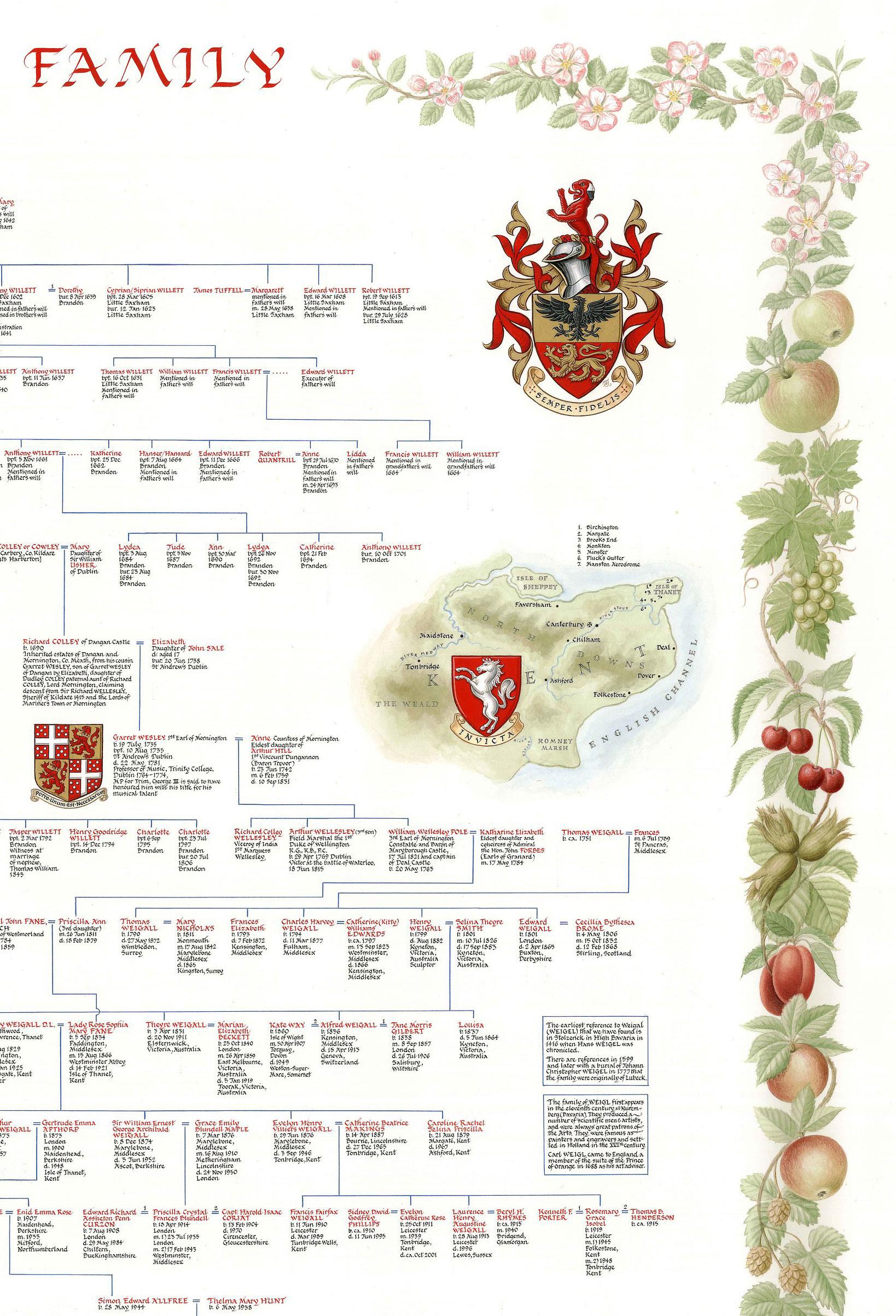 Vignette Willett Family Tree.jpg