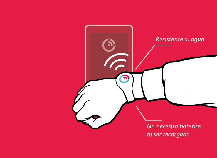 La BandaActiva - La BandaActiva es la llave para acceder a los beneficios de la RedActiva. Al portarla, se podrá acceder a distintos servicios, promociones o descuentos especialmente pensados para el adulto mayor.
