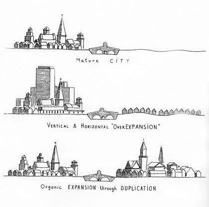 """A drawing from Léon Krier's book """"Drawing for Architecture,"""" describing the authentic development of humane cities with the bottom drawing being the ideal   ."""