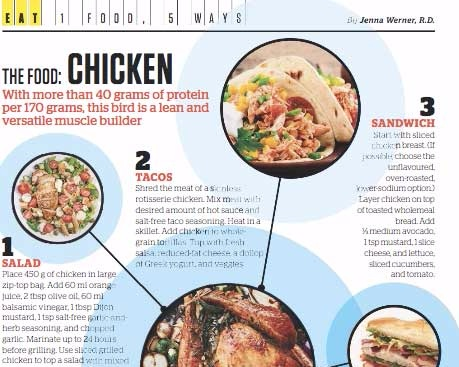 Muscle & Fitness: Chicken