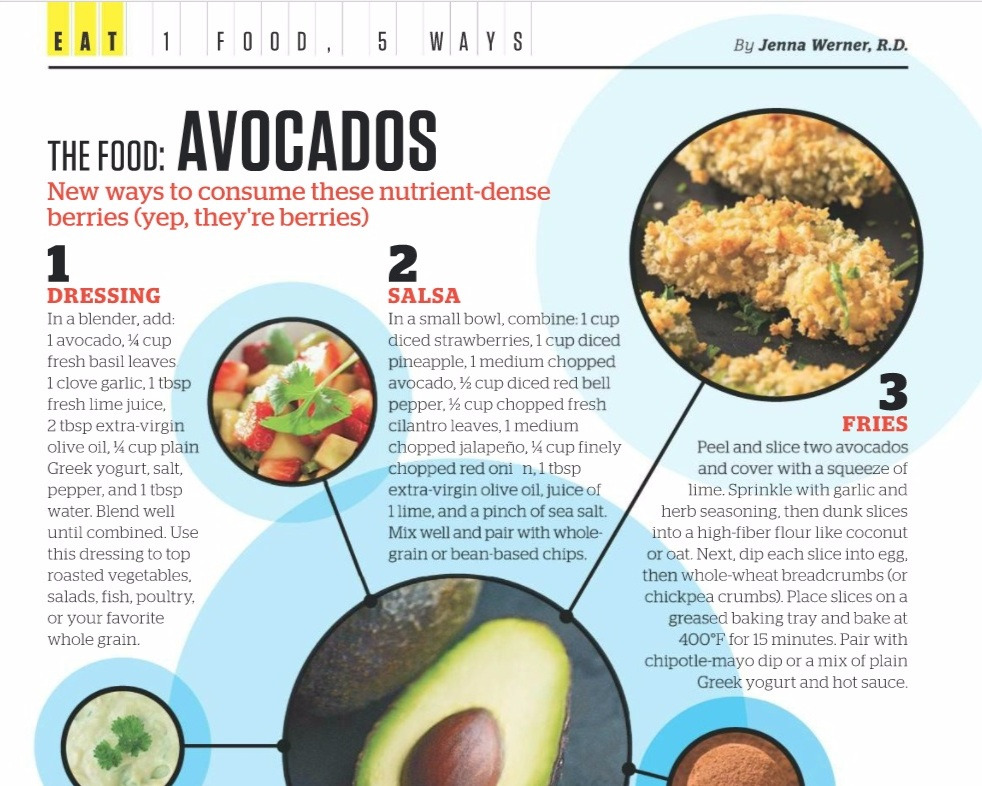 Muscle+%26+Fitness%3A+Avocados