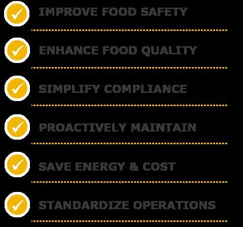 checklist_benefits.png