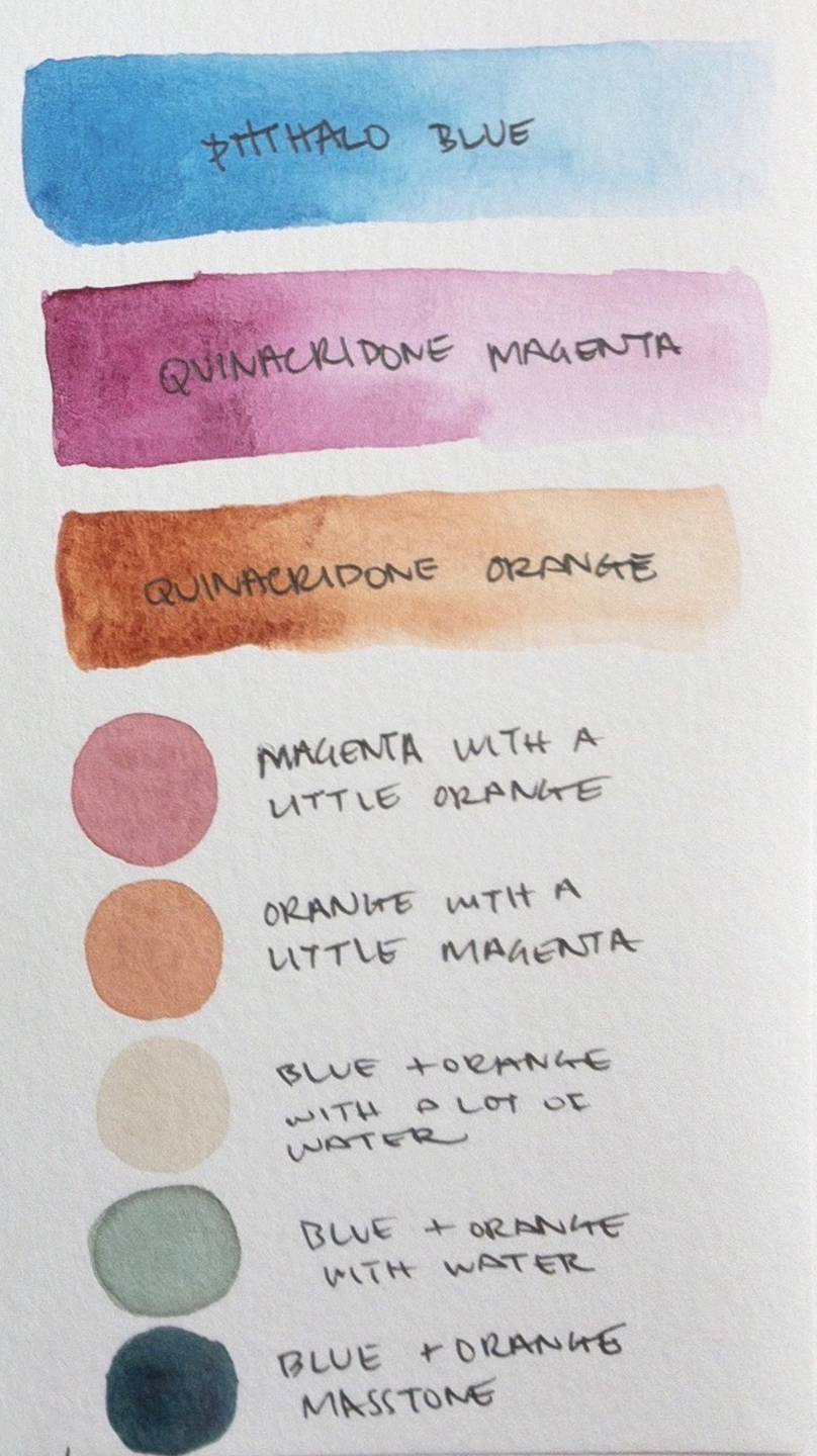 - The final palette recommendation was phthalo blue, quinacridone magenta, and quinacridone orange.DARK GREEN: more phthalo blue + less quinacridone orange, in masstoneLIGHT GREEN: more phthalo blue + less quinacridone orange, diluted with waterYEIGE: more quinacridone orange + less phthalo blue, very dilutedORANGE: more quinacridone orange + less quinacridone magneta, a little dilutedPINK: more quinacridone magenta + less quinacridone orange, a little diluted