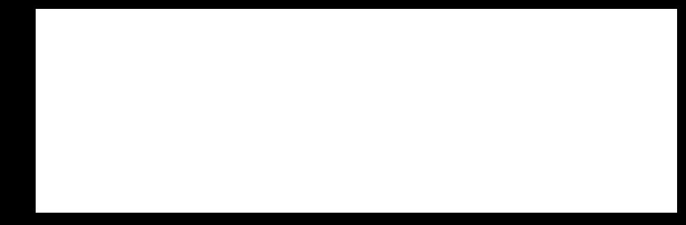 checkup logo white tagline.png