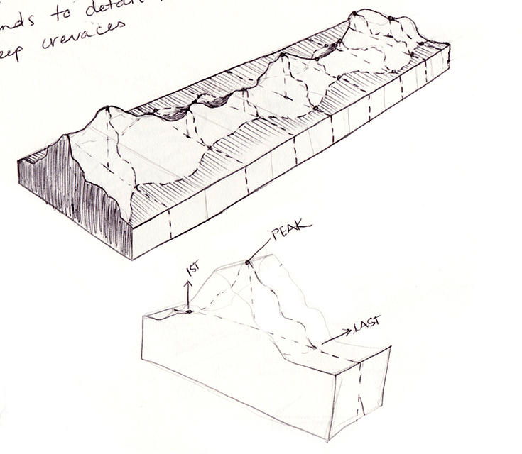 snow-water-sketch-2.jpg