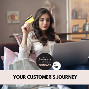 Women Credit Card Customer Journey Social Media Buyer Intent