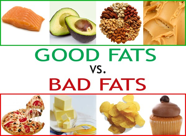 The type of fat we consume has a great impact on our health