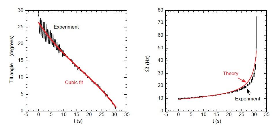 PiTOP Physics.jpg