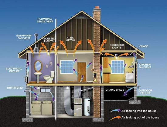 insulation-leaks.jpg