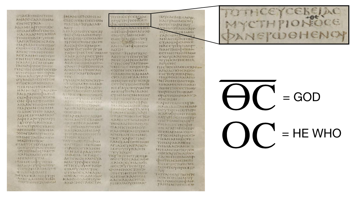 "Nomina Sacra  (sacred names) are abbreviations of certain words that are particular to Christian manuscripts. The difference between the  Nomina Sacra  for ""God"" and the Greek word ""he who"" is two lines. In the fourth century manuscript, Codex Sinaiticus ( א ), an inscription can be seen in the text of 1 Timothy where the original scribe has written ""he who"" and a later scribe has come and written ""God"" over top."