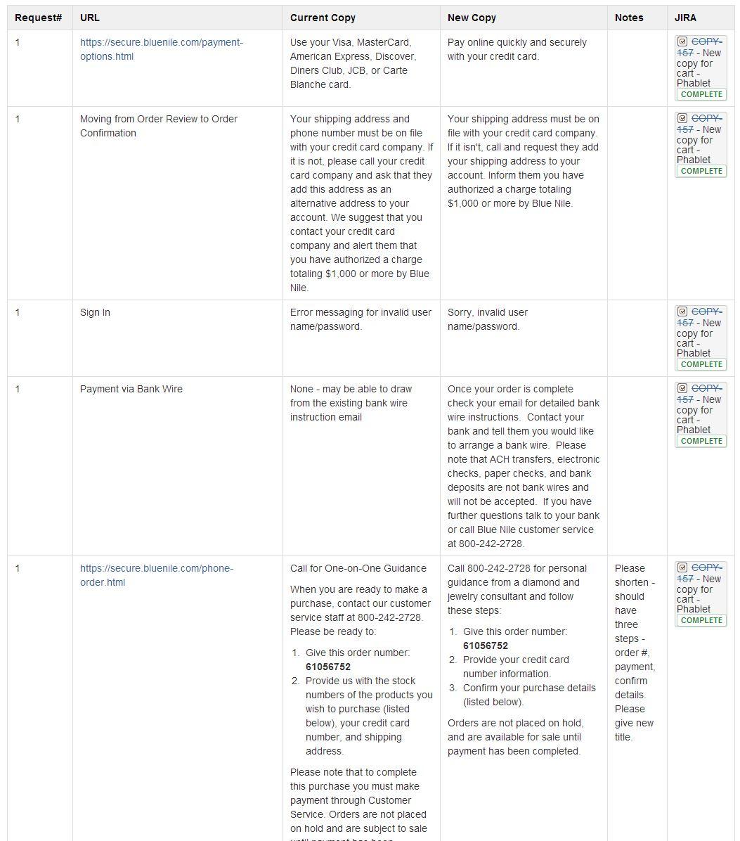 content-inventory.jpg