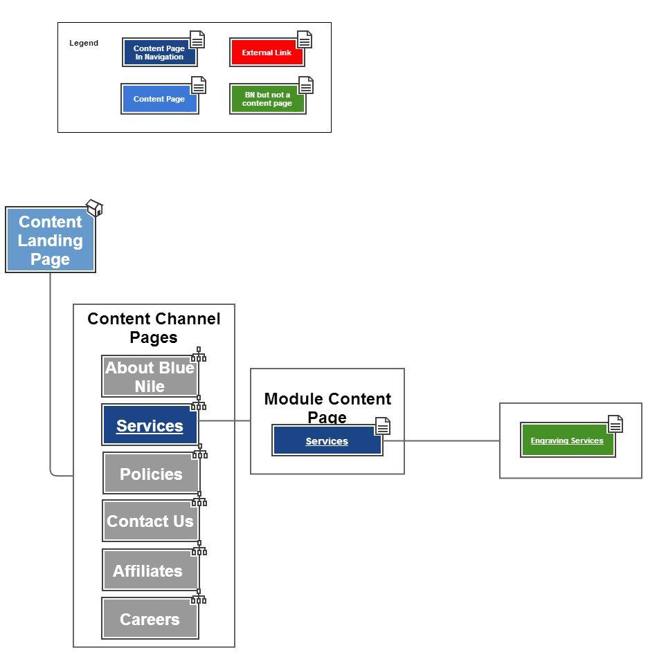 sitemap2.jpg
