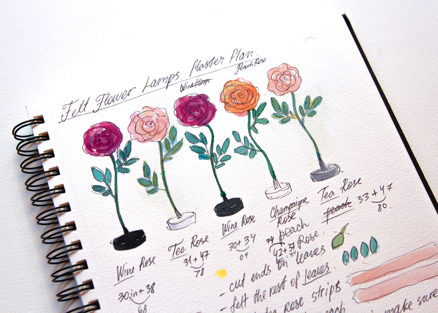 It all starts with a good old watercolor sketch.